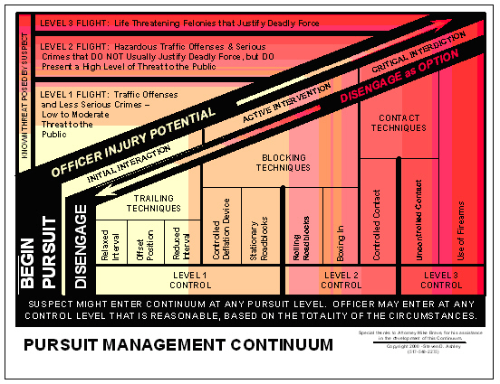 http://www.theppsc.org/Staff_Views/Ashley/Ashley%20Continuum.jpg